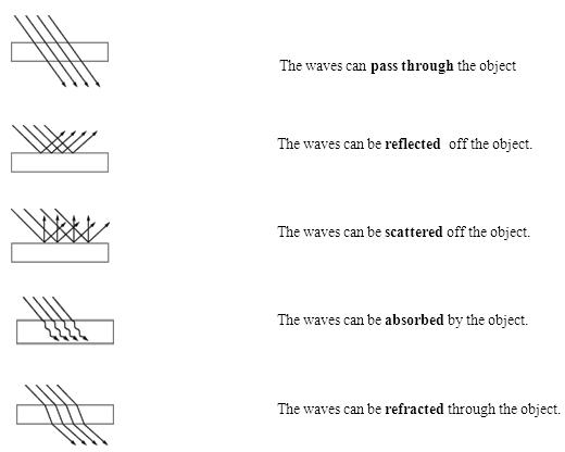Reflection Refraction Worksheet Karibunicollies – Refraction Worksheet